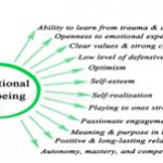 Emotional Intelligence 4