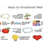 Emotional Intelligence 5
